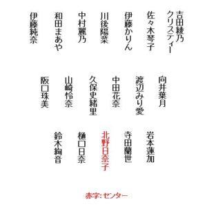 フォーメーション 乃木坂 歴代 【乃木坂46】歴代シングル選抜フォーメーションまとめ